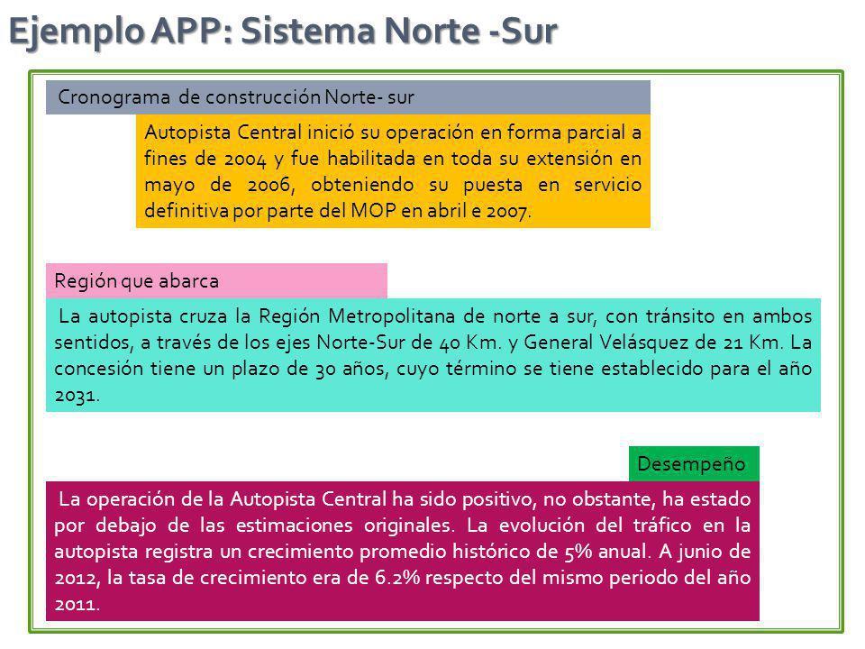 Ejemplo APP: Sistema Norte -Sur Autopista Central inició su operación en forma parcial a fines de 2004 y fue habilitada en toda su extensión en mayo d