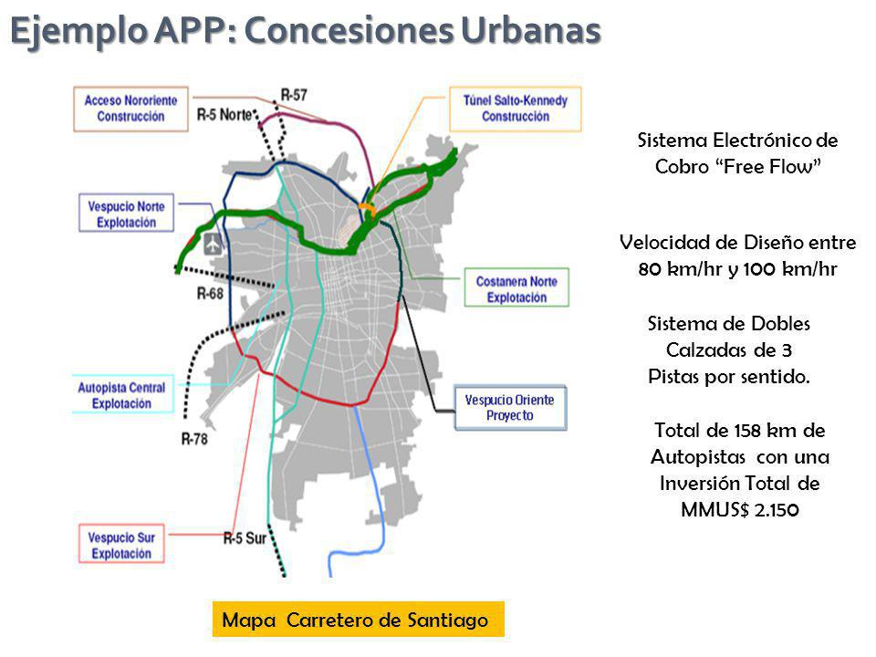 Ejemplo APP: Concesiones Urbanas Total de 158 km de Autopistas con una Inversión Total de MMUS$ 2.150 Sistema de Dobles Calzadas de 3 Pistas por senti