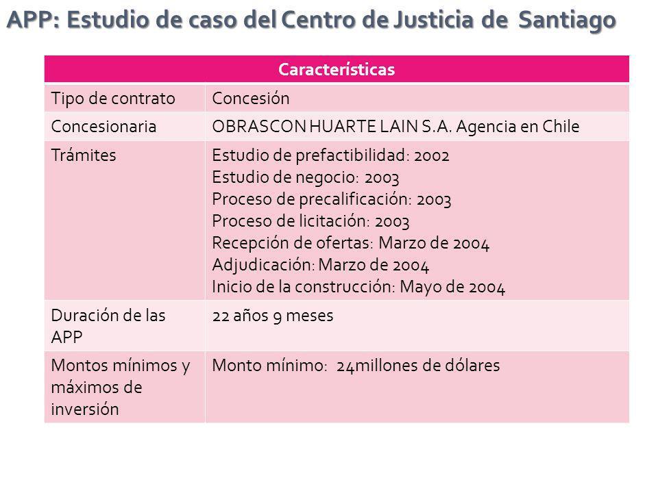 Características Tipo de contratoConcesión ConcesionariaOBRASCON HUARTE LAIN S.A. Agencia en Chile TrámitesEstudio de prefactibilidad: 2002 Estudio de