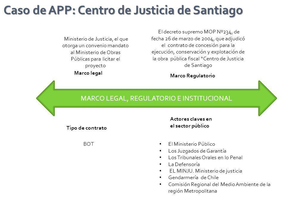 Caso de APP: Centro de Justicia de Santiago Tipo de contrato El decreto supremo MOP Nº234, de fecha 26 de marzo de 2004, que adjudicó el contrato de c