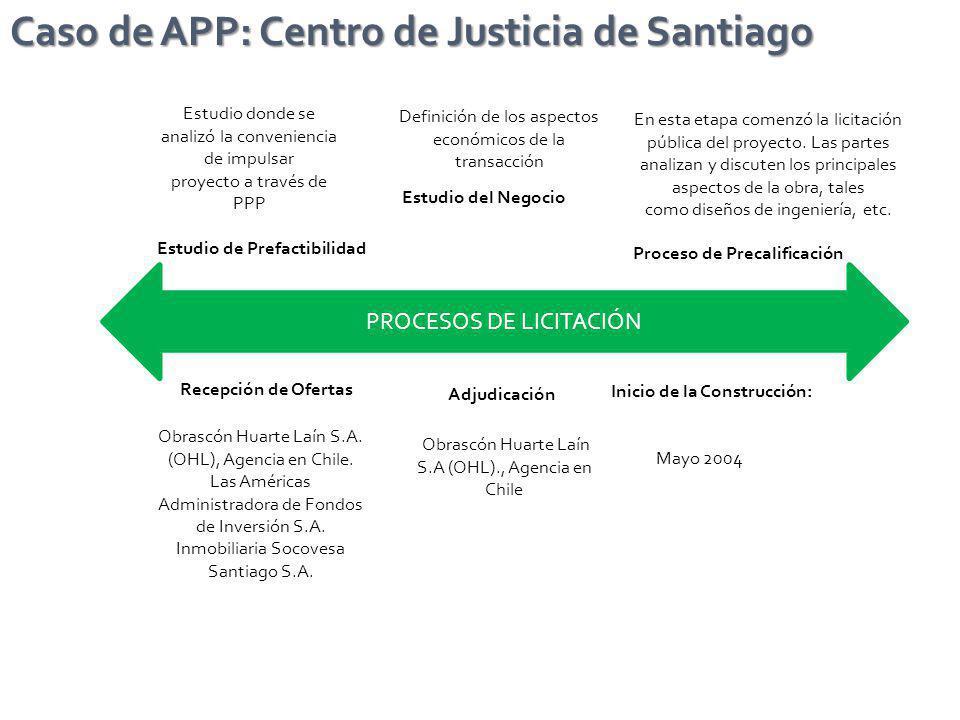 Caso de APP: Centro de Justicia de Santiago PROCESOS DE LICITACIÓN Estudio de Prefactibilidad Estudio donde se analizó la conveniencia de impulsar pro