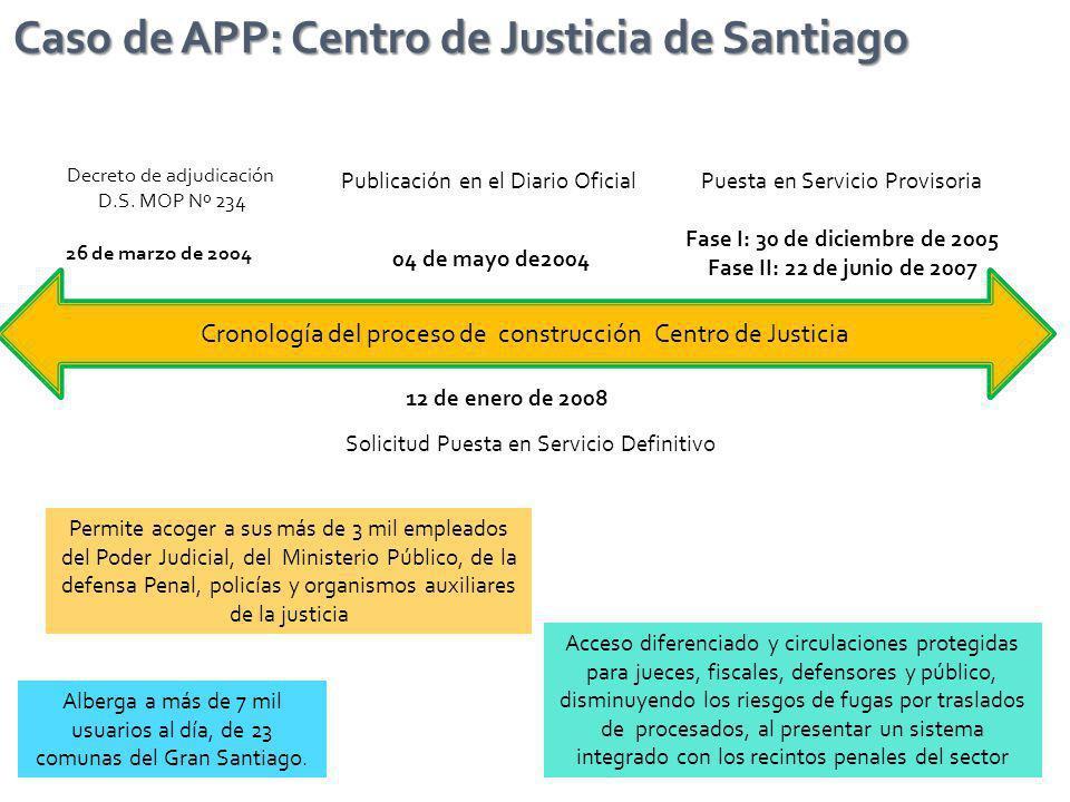 Caso de APP: Centro de Justicia de Santiago Cronología del proceso de construcción Centro de Justicia Decreto de adjudicación D.S. MOP Nº 234 26 de ma