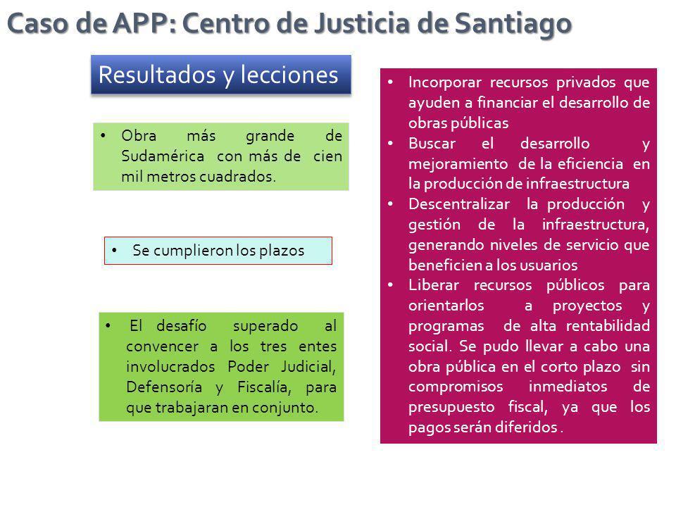 Caso de APP: Centro de Justicia de Santiago Obra más grande de Sudamérica con más de cien mil metros cuadrados. Resultados y lecciones El desafío supe