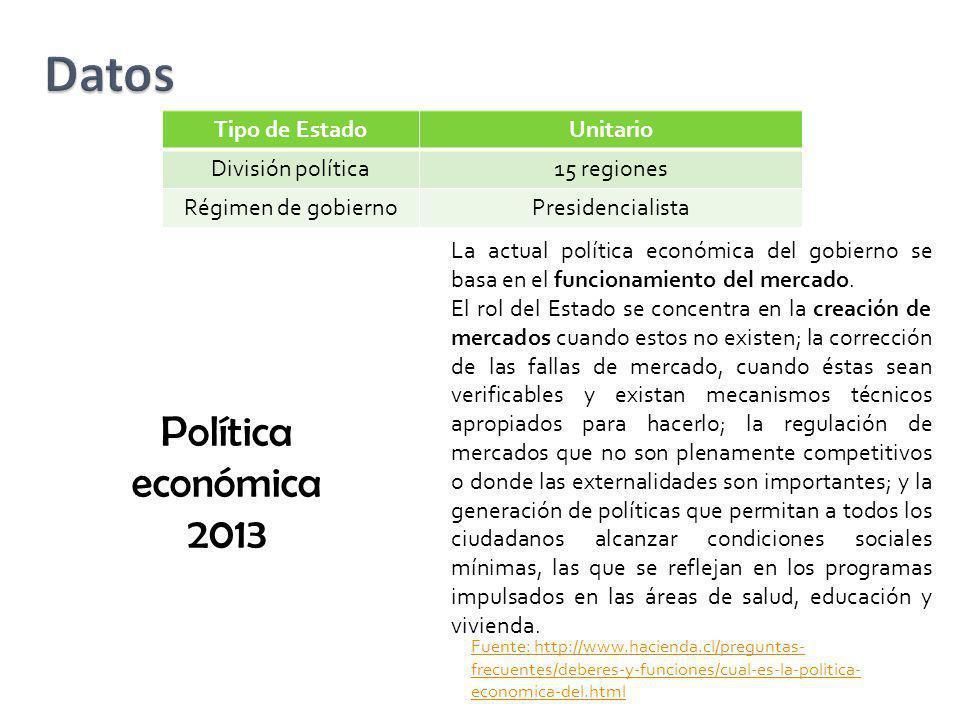 Tipo de EstadoUnitario División política15 regiones Régimen de gobiernoPresidencialista La actual política económica del gobierno se basa en el funcio