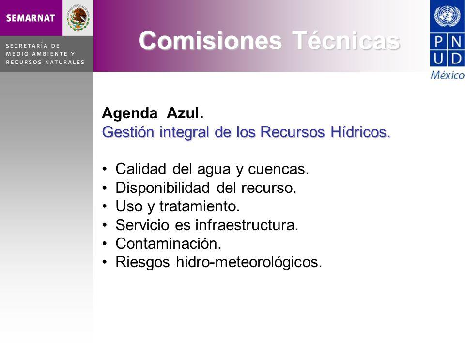 Agenda Azul. Gestión integral de los Recursos Hídricos. Calidad del agua y cuencas. Disponibilidad del recurso. Uso y tratamiento. Servicio es infraes