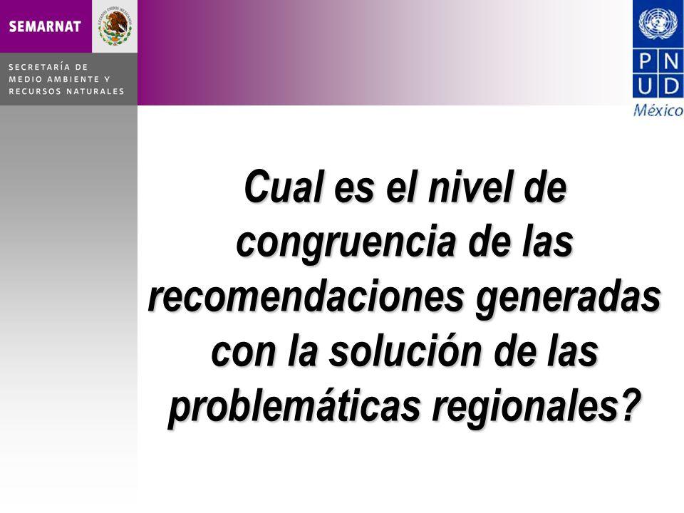 Cual es el nivel de congruencia de las recomendaciones generadas con la solución de las problemáticas regionales