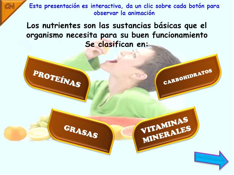 Los nutrientes son las sustancias básicas que el organismo necesita para su buen funcionamiento Se clasifican en: Esta presentación es interactiva, da un clic sobre cada botón para observar la animación PROTEÍNAS CARBOHIDRATOS GRASAS VITAMINAS MINERALES VITAMINAS MINERALES
