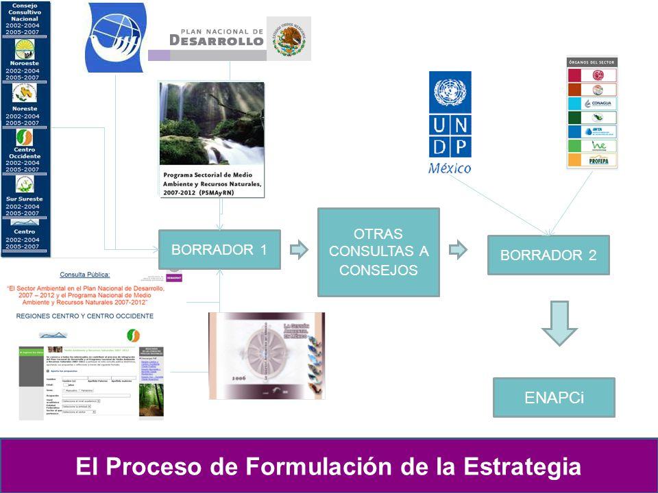 Proceso de creación Objetivo Misión, visión y valores Antecedentes Las estrategias BORRADOR 1 BORRADOR 2 OTRAS CONSULTAS A CONSEJOS ENAPCi El Proceso