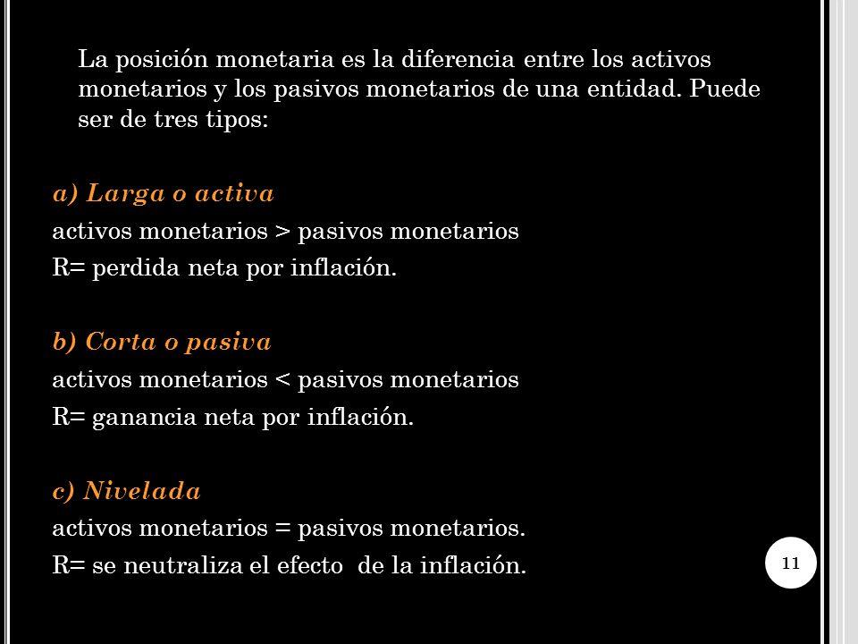 La posición monetaria es la diferencia entre los activos monetarios y los pasivos monetarios de una entidad. Puede ser de tres tipos: a) Larga o activ