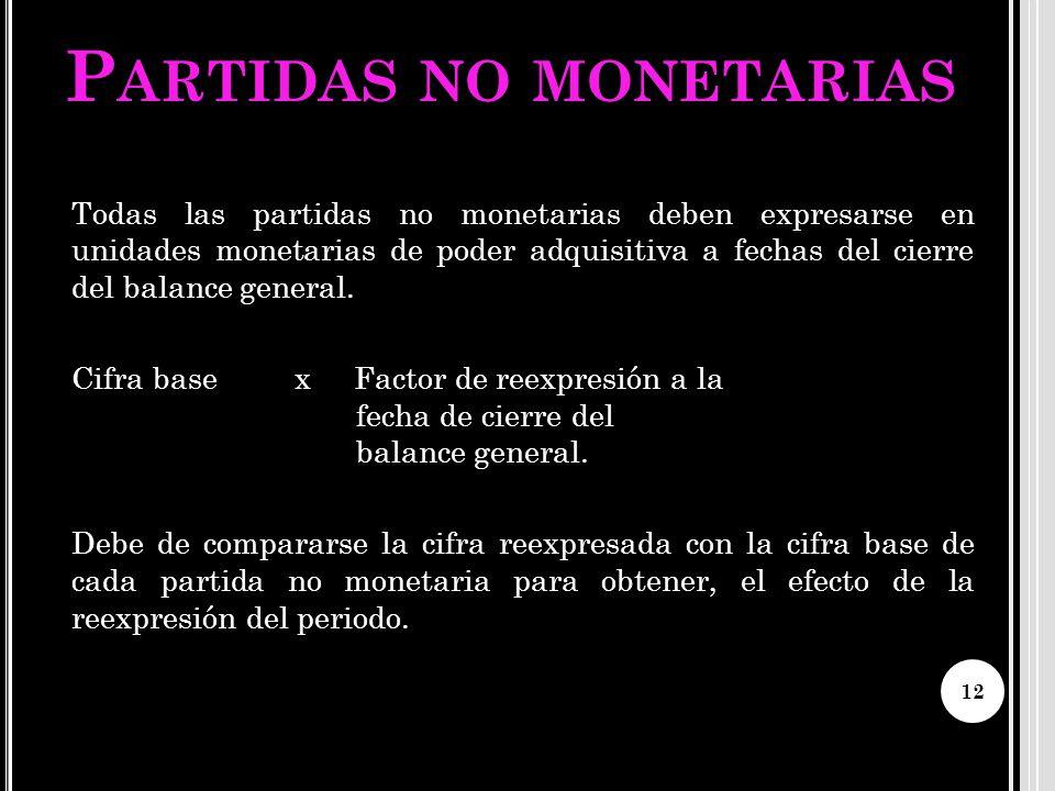 P ARTIDAS NO MONETARIAS Todas las partidas no monetarias deben expresarse en unidades monetarias de poder adquisitiva a fechas del cierre del balance