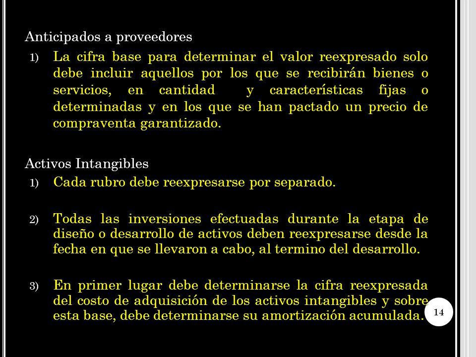 Anticipados a proveedores 1) La cifra base para determinar el valor reexpresado solo debe incluir aquellos por los que se recibirán bienes o servicios