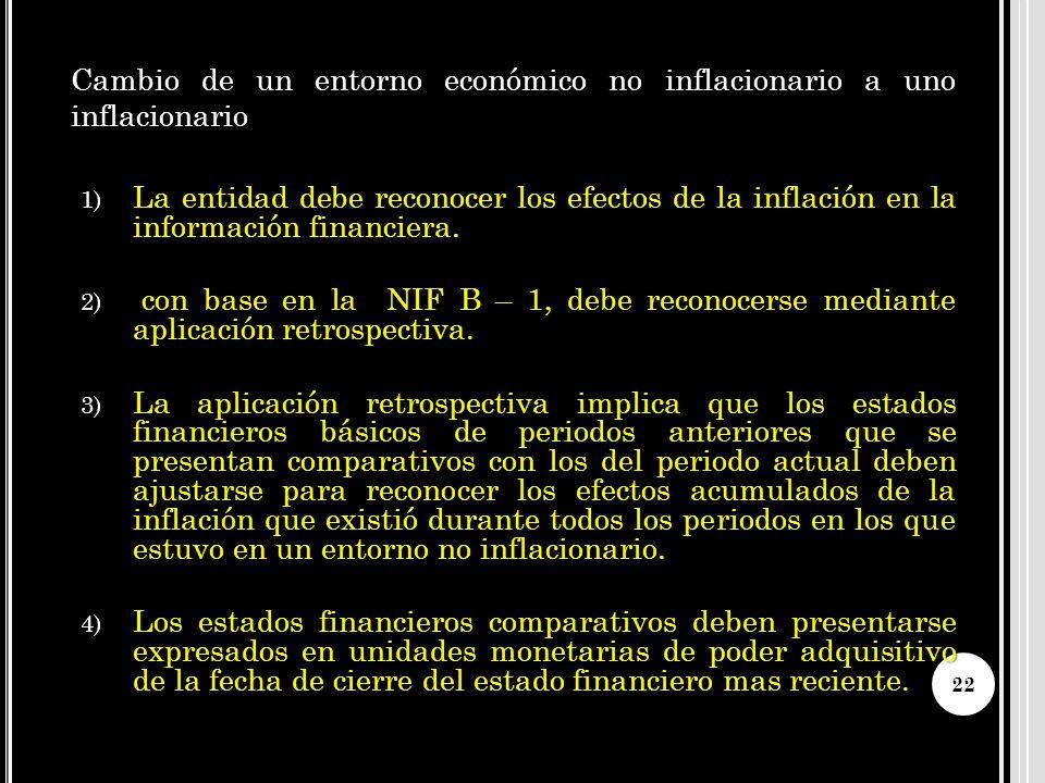 Cambio de un entorno económico no inflacionario a uno inflacionario 1) La entidad debe reconocer los efectos de la inflación en la información financi