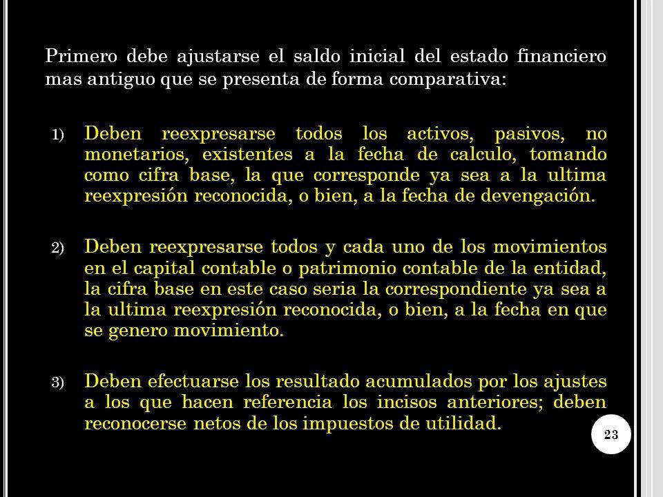 Primero debe ajustarse el saldo inicial del estado financiero mas antiguo que se presenta de forma comparativa: 1) Deben reexpresarse todos los activo