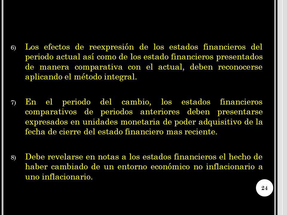 6) Los efectos de reexpresión de los estados financieros del periodo actual así como de los estado financieros presentados de manera comparativa con e