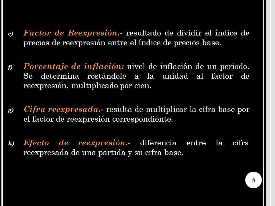 e) Factor de Reexpresión.- resultado de dividir el índice de precios de reexpresión entre el índice de precios base. f) Porcentaje de inflación: nivel