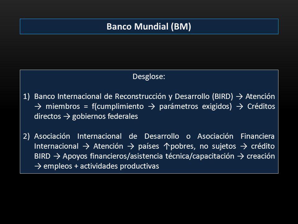 Banco Mundial (BM) Desglose: 1)Banco Internacional de Reconstrucción y Desarrollo (BIRD) Atención miembros = f(cumplimiento parámetros exigidos) Crédi