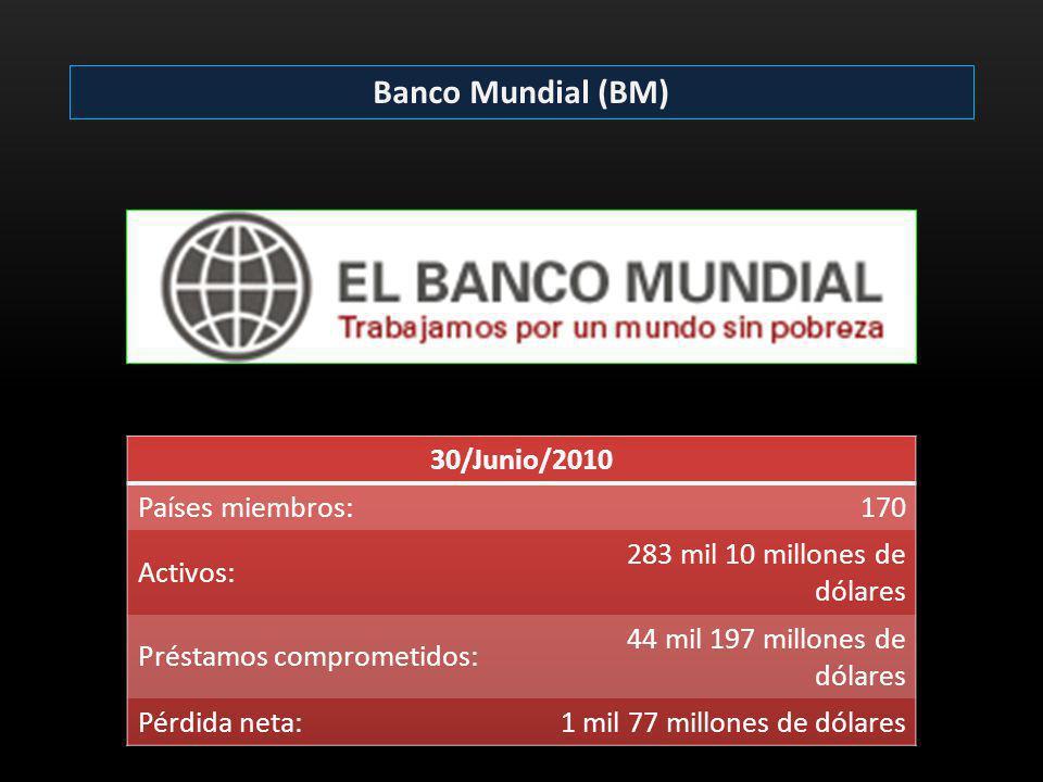 Banco Mundial (BM)