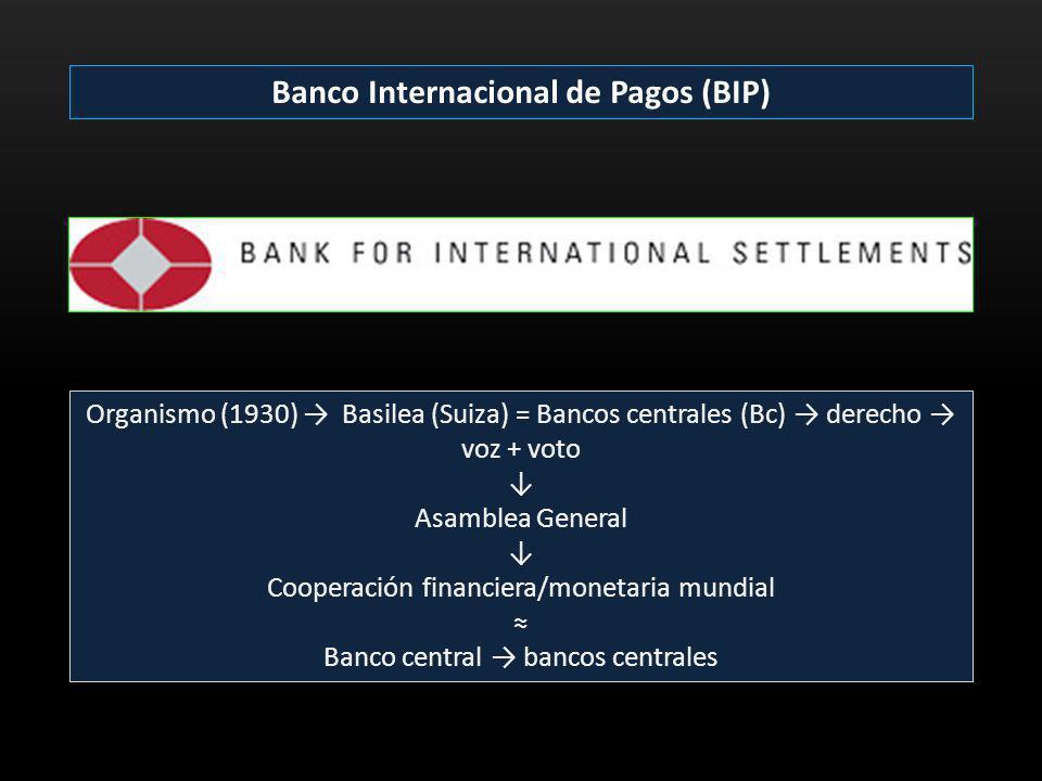 Banco Internacional de Pagos (BIP) Organismo (1930) Basilea (Suiza) = Bancos centrales (Bc) derecho voz + voto Asamblea General Cooperación financiera