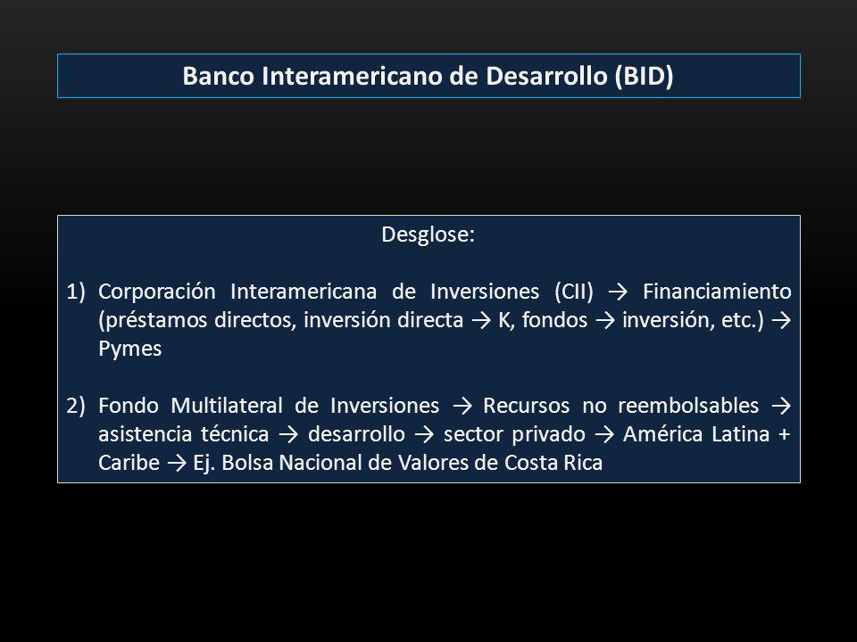 Banco Interamericano de Desarrollo (BID) Desglose: 1)Corporación Interamericana de Inversiones (CII) Financiamiento (préstamos directos, inversión dir