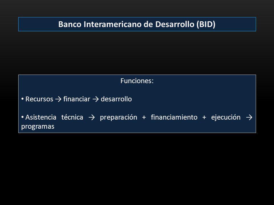 Banco Interamericano de Desarrollo (BID) Funciones: Recursos financiar desarrollo Asistencia técnica preparación + financiamiento + ejecución programa