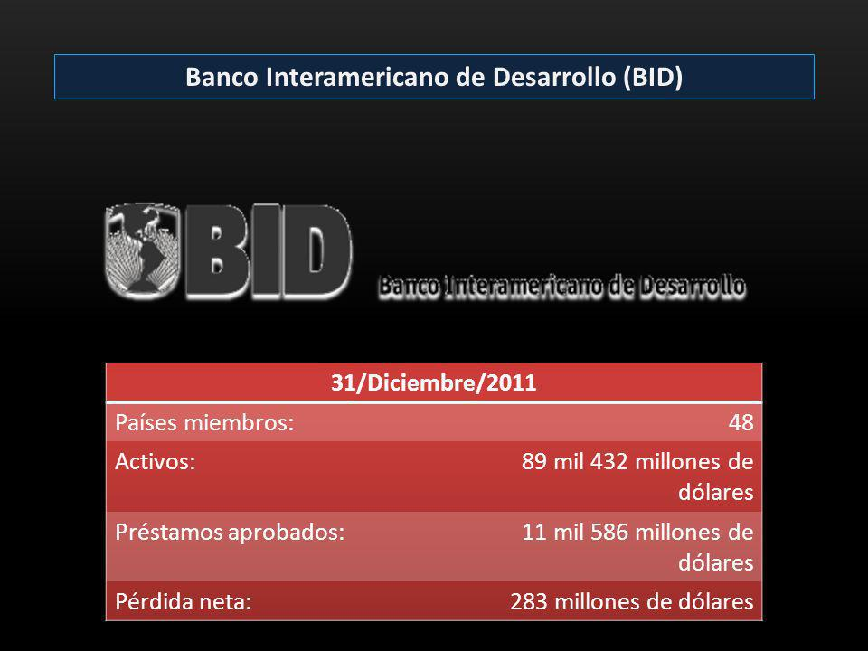 Banco Interamericano de Desarrollo (BID)