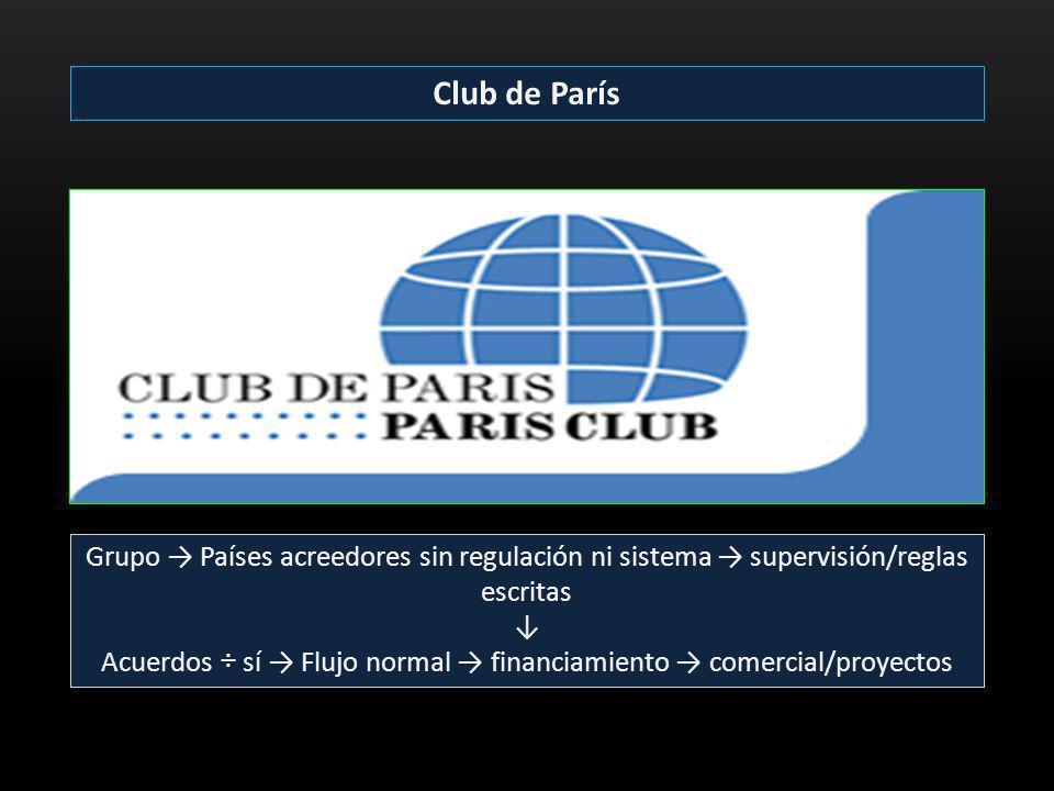 Club de París Grupo Países acreedores sin regulación ni sistema supervisión/reglas escritas Acuerdos ÷ sí Flujo normal financiamiento comercial/proyec