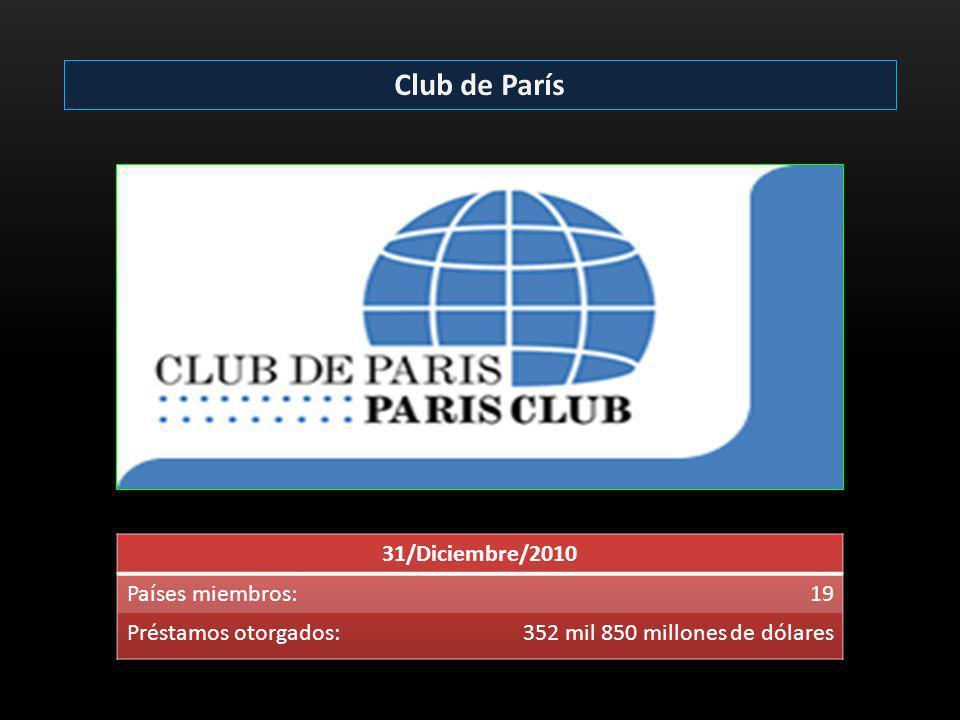 Club de París