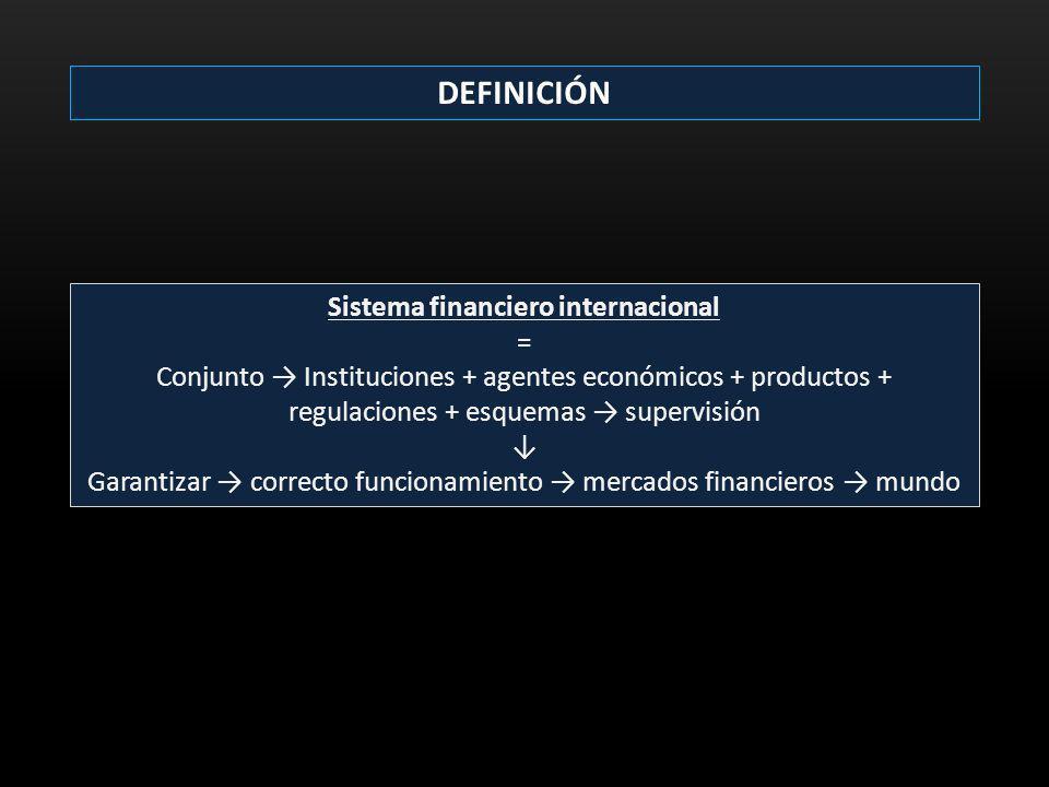 DEFINICIÓN Sistema financiero internacional = Conjunto Instituciones + agentes económicos + productos + regulaciones + esquemas supervisión Garantizar
