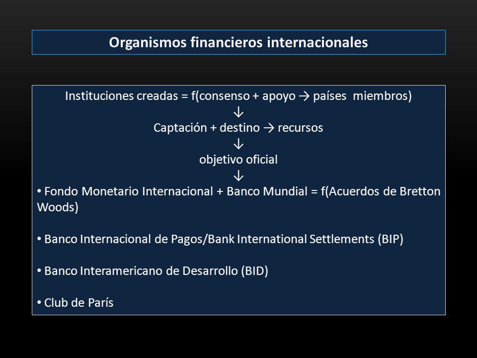 Organismos financieros internacionales Instituciones creadas = f(consenso + apoyo países miembros) Captación + destino recursos objetivo oficial Fondo