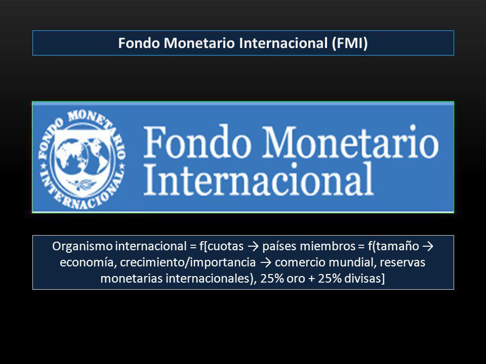 Fondo Monetario Internacional (FMI) Organismo internacional = f[cuotas países miembros = f(tamaño economía, crecimiento/importancia comercio mundial,