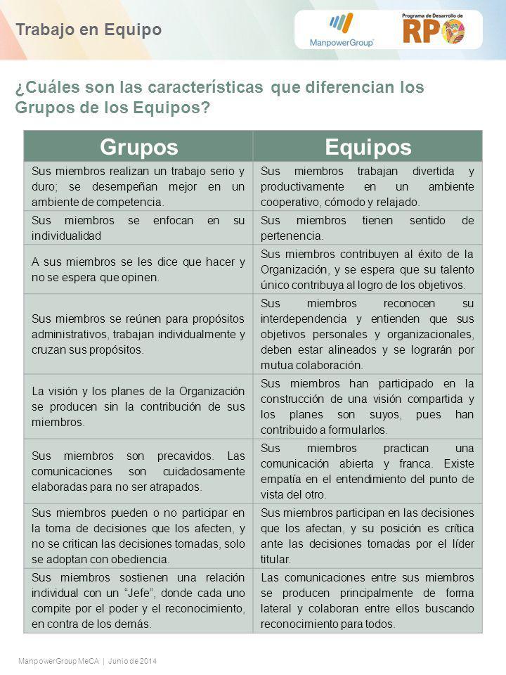 ManpowerGroup MeCA | Junio de 2014 ¿Cuáles son las características que diferencian los Grupos de los Equipos.