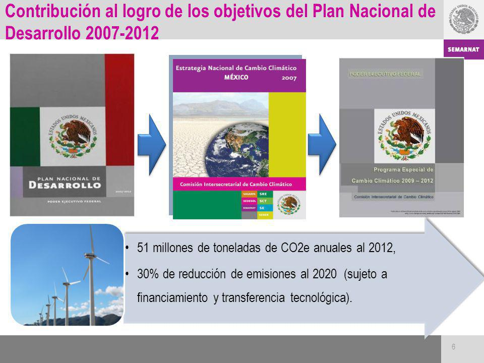 Curva de costos estimados de abatimiento para México 2030 7 Fuente de información: McKinsey y Centro Mario Molina, Project, Catalyst, Low Carbon Growth: a potential path for Mexico