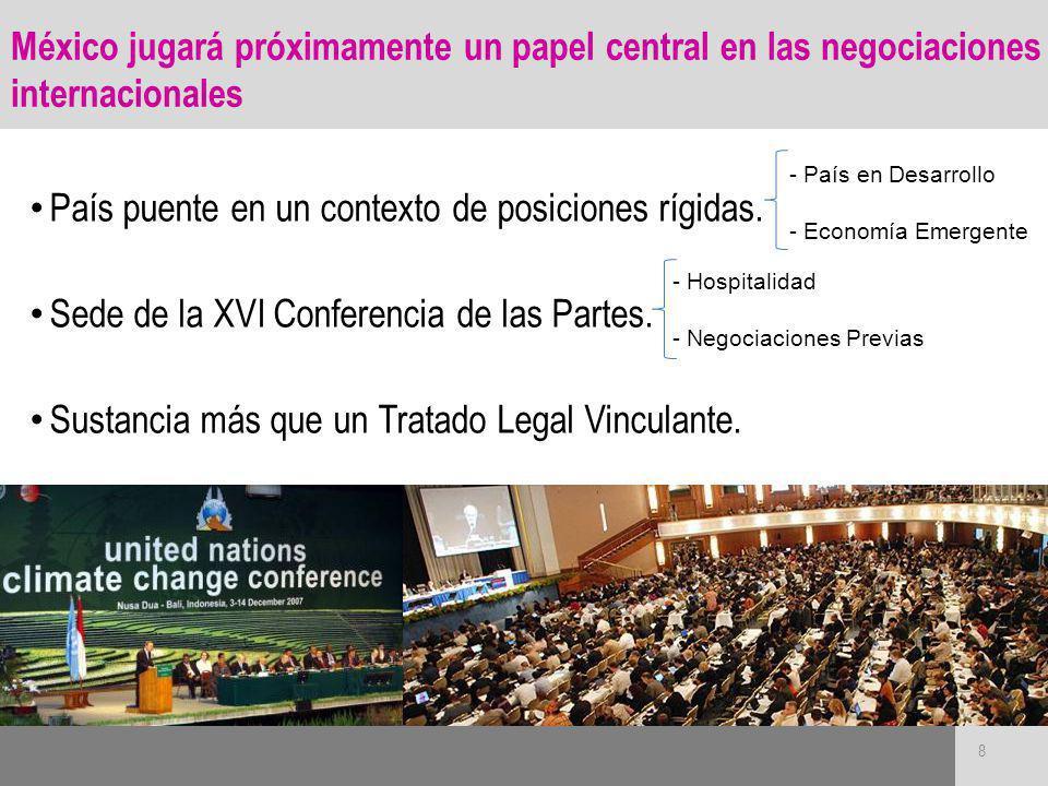 México jugará próximamente un papel central en las negociaciones internacionales País puente en un contexto de posiciones rígidas. Sede de la XVI Conf