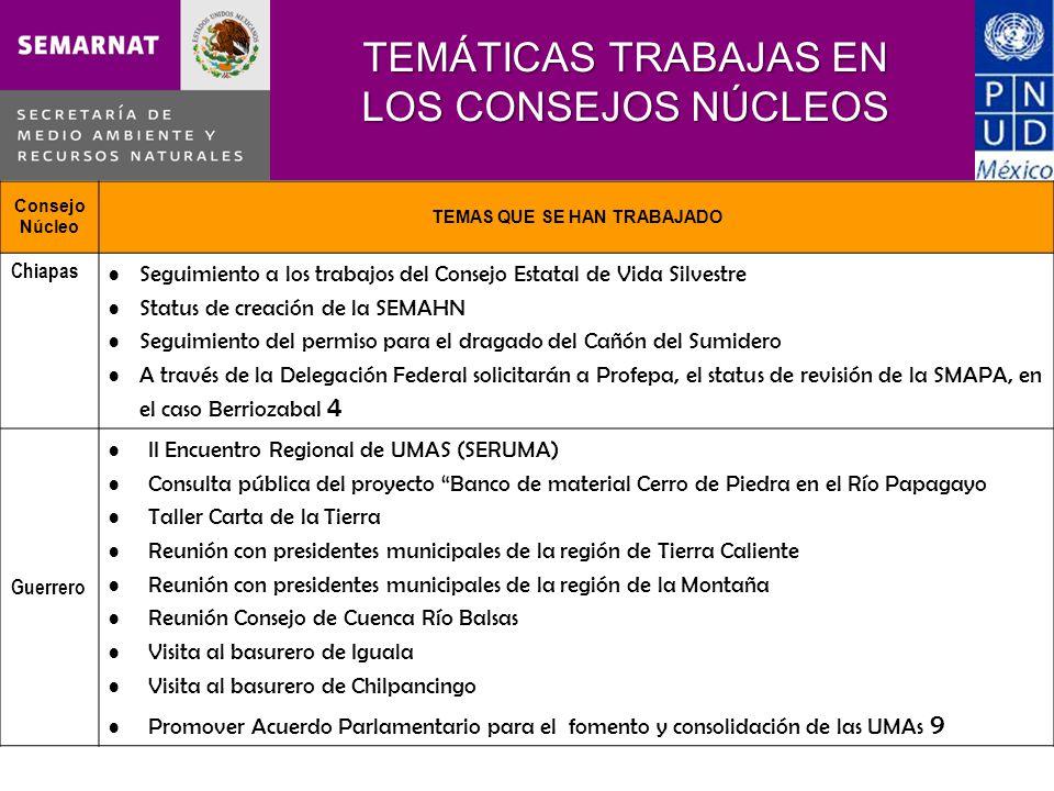 TEMÁTICAS TRABAJAS EN LOS CONSEJOS NÚCLEOS Consejo Núcleo TEMAS QUE SE HAN TRABAJADO Chiapas Seguimiento a los trabajos del Consejo Estatal de Vida Silvestre Status de creación de la SEMAHN Seguimiento del permiso para el dragado del Cañón del Sumidero A través de la Delegación Federal solicitarán a Profepa, el status de revisión de la SMAPA, en el caso Berriozabal 4 Guerrero II Encuentro Regional de UMAS (SERUMA) Consulta pública del proyecto Banco de material Cerro de Piedra en el Río Papagayo Taller Carta de la Tierra Reunión con presidentes municipales de la región de Tierra Caliente Reunión con presidentes municipales de la región de la Montaña Reunión Consejo de Cuenca Río Balsas Visita al basurero de Iguala Visita al basurero de Chilpancingo Promover Acuerdo Parlamentario para el fomento y consolidación de las UMAs 9