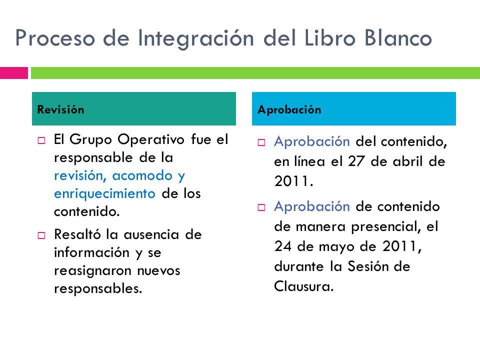 Proceso de Integración del Libro Blanco El Grupo Operativo fue el responsable de la revisión, acomodo y enriquecimiento de los contenido. Resaltó la a