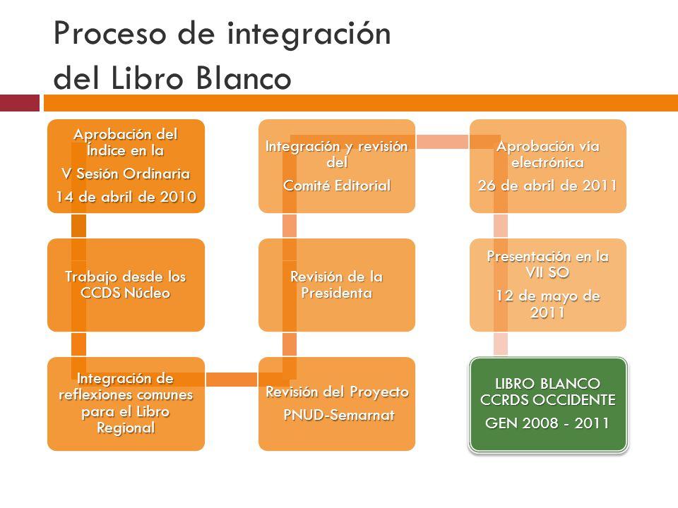 Contenido del Libro Blanco CCDS Región Occidente 1.