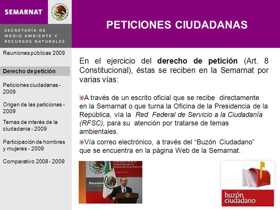 PETICIONES CIUDADANAS Lo malo En el ejercicio del derecho de petición (Art.
