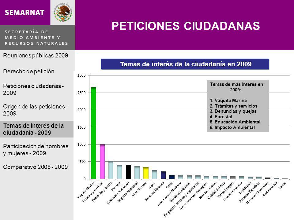 PETICIONES CIUDADANAS Temas de más interés en 2009: 1.