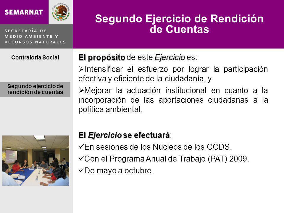 Segundo Ejercicio de Rendición de Cuentas El Ejercicio se efectuará El Ejercicio se efectuará: En sesiones de los Núcleos de los CCDS.