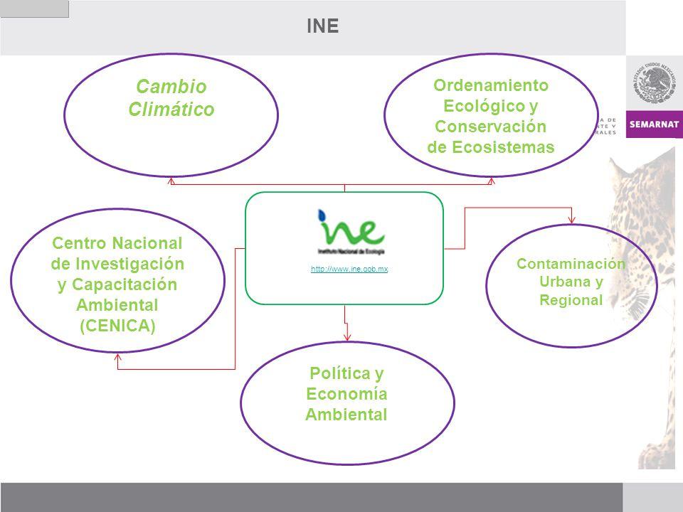 INE http://www.ine.gob.mx Ordenamiento Ecológico y Conservación de Ecosistemas Contaminación Urbana y Regional Política y Economía Ambiental Cambio Cl
