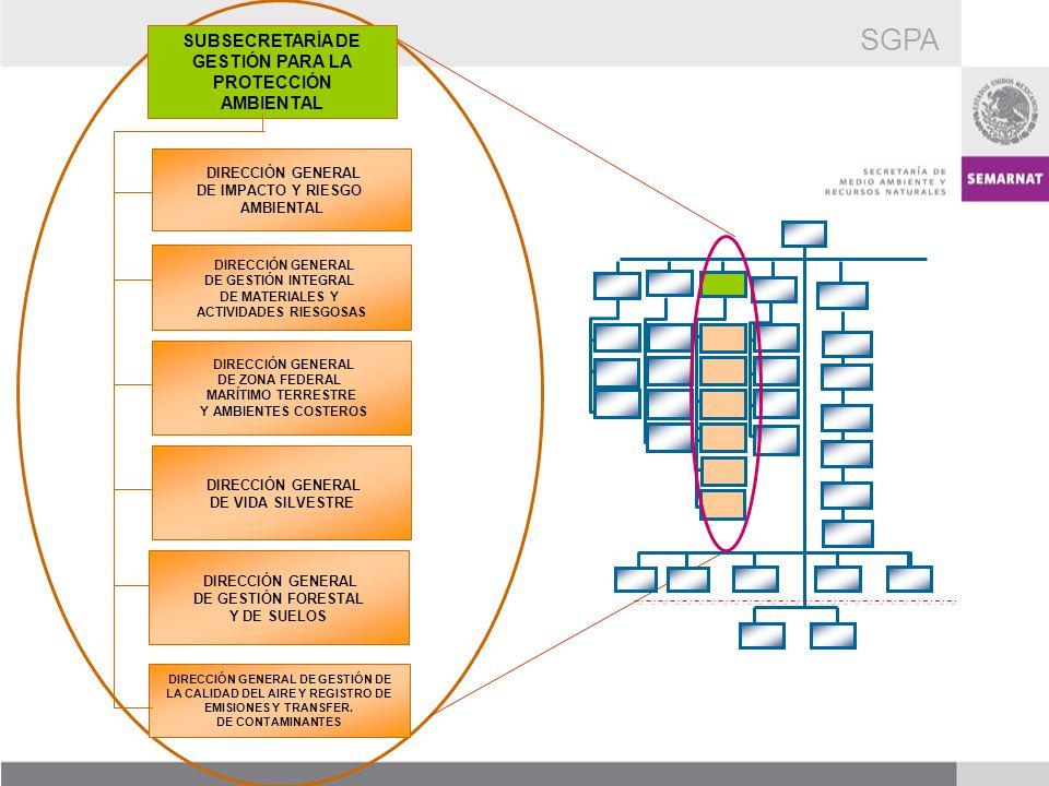 SUBSECRETARÍA DE GESTIÓN PARA LA PROTECCIÓN AMBIENTAL DIRECCIÓN GENERAL DE ZONA FEDERAL MARÍTIMO TERRESTRE Y AMBIENTES COSTEROS DIRECCIÓN GENERAL DE G
