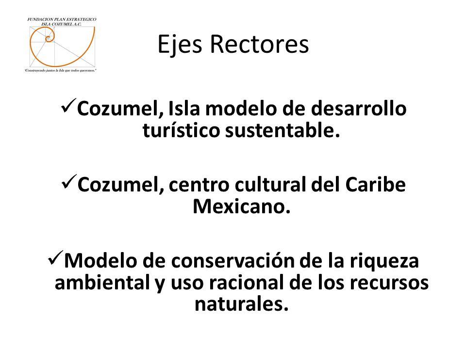 Ejes Rectores Cozumel, Isla modelo de desarrollo turístico sustentable. Cozumel, centro cultural del Caribe Mexicano. Modelo de conservación de la riq