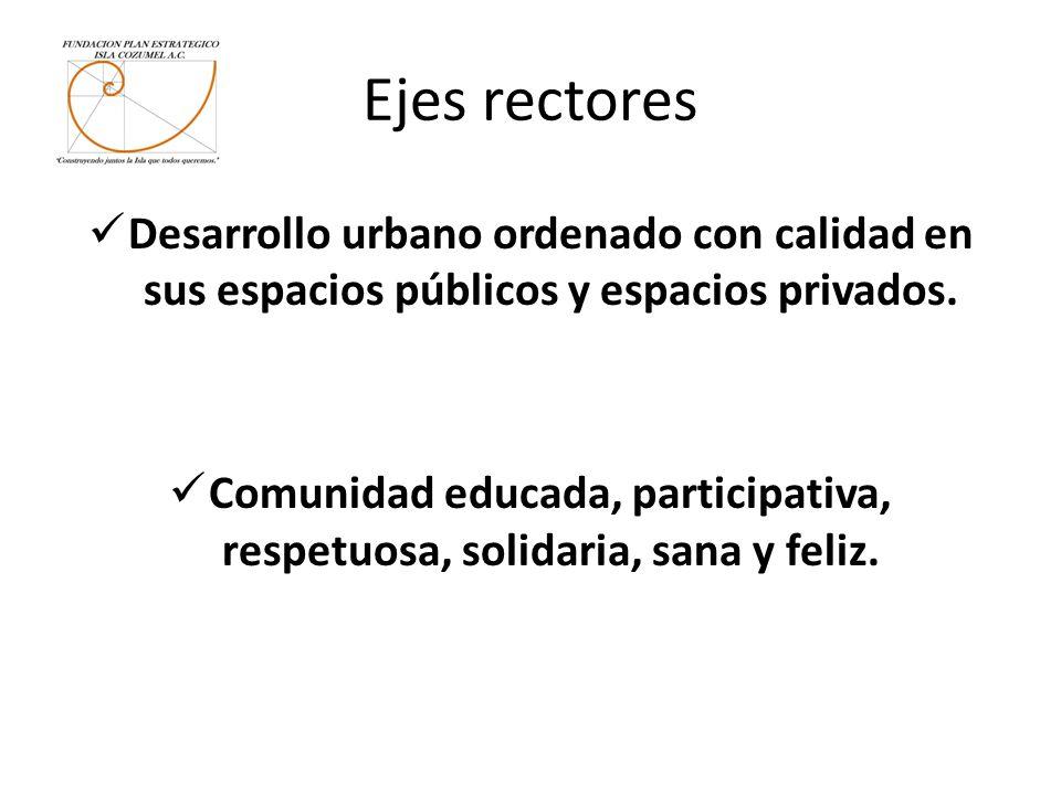 Ejes rectores Desarrollo urbano ordenado con calidad en sus espacios públicos y espacios privados. Comunidad educada, participativa, respetuosa, solid