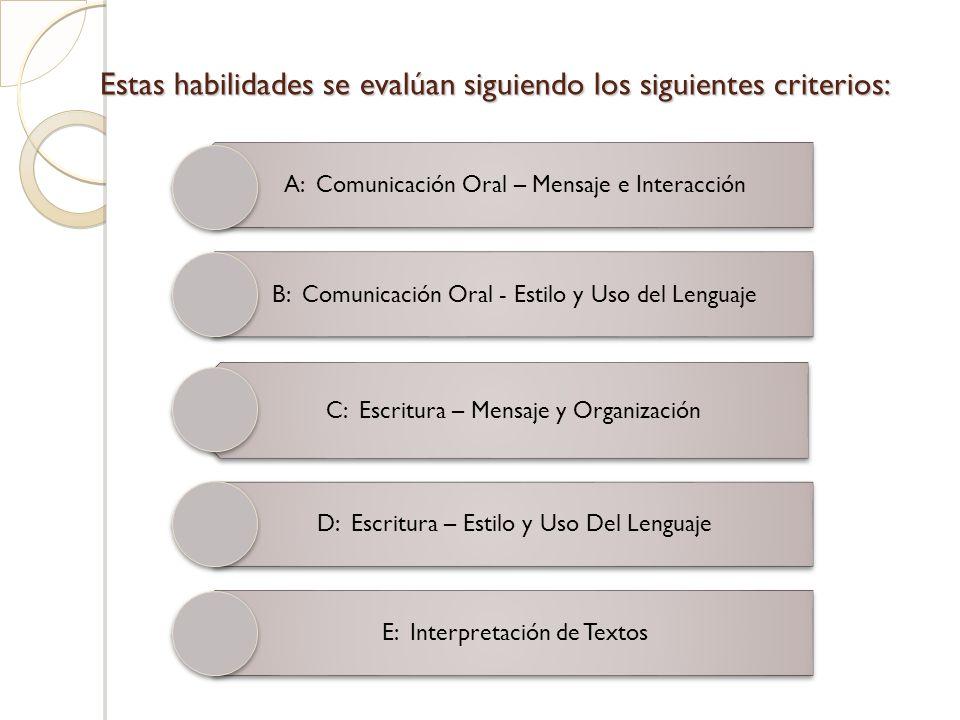 A: Comunicación Oral – Mensaje e Interacción B: Comunicación Oral - Estilo y Uso del Lenguaje C: Escritura – Mensaje y Organización D: Escritura – Estilo y Uso Del Lenguaje E: Interpretación de Textos Estas habilidades se evalúan siguiendo los siguientes criterios: