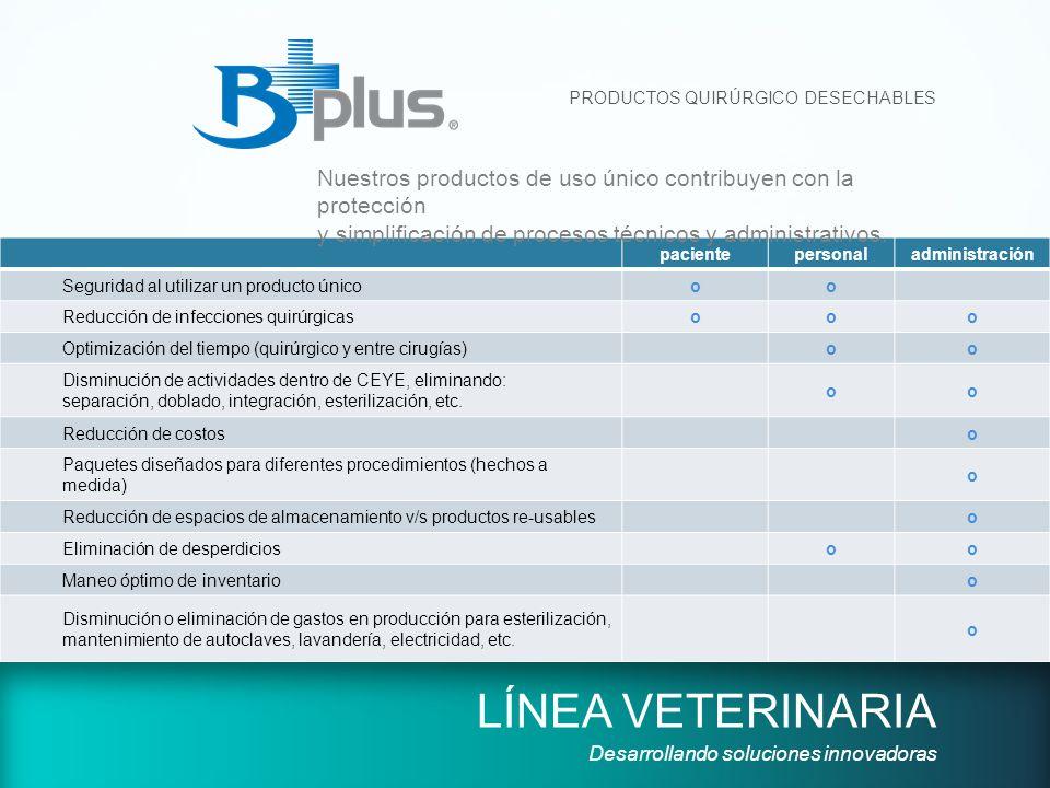PRODUCTOS QUIRÚRGICO DESECHABLES pacientepersonaladministración Seguridad al utilizar un producto únicooo Reducción de infecciones quirúrgicasooo Opti