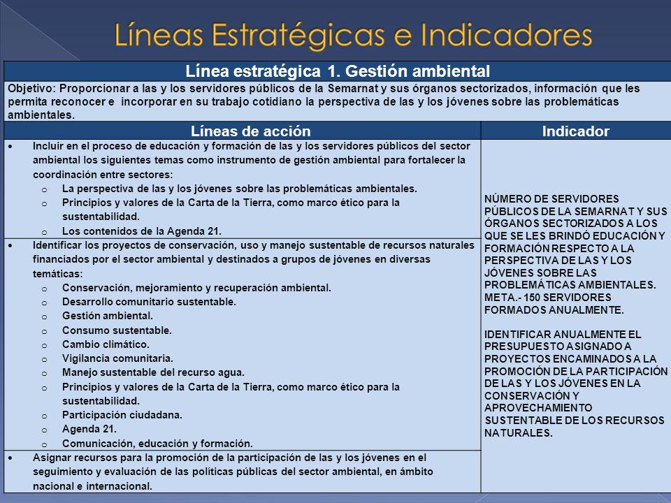 Línea estratégica 1. Gestión ambiental Objetivo: Proporcionar a las y los servidores públicos de la Semarnat y sus órganos sectorizados, información q