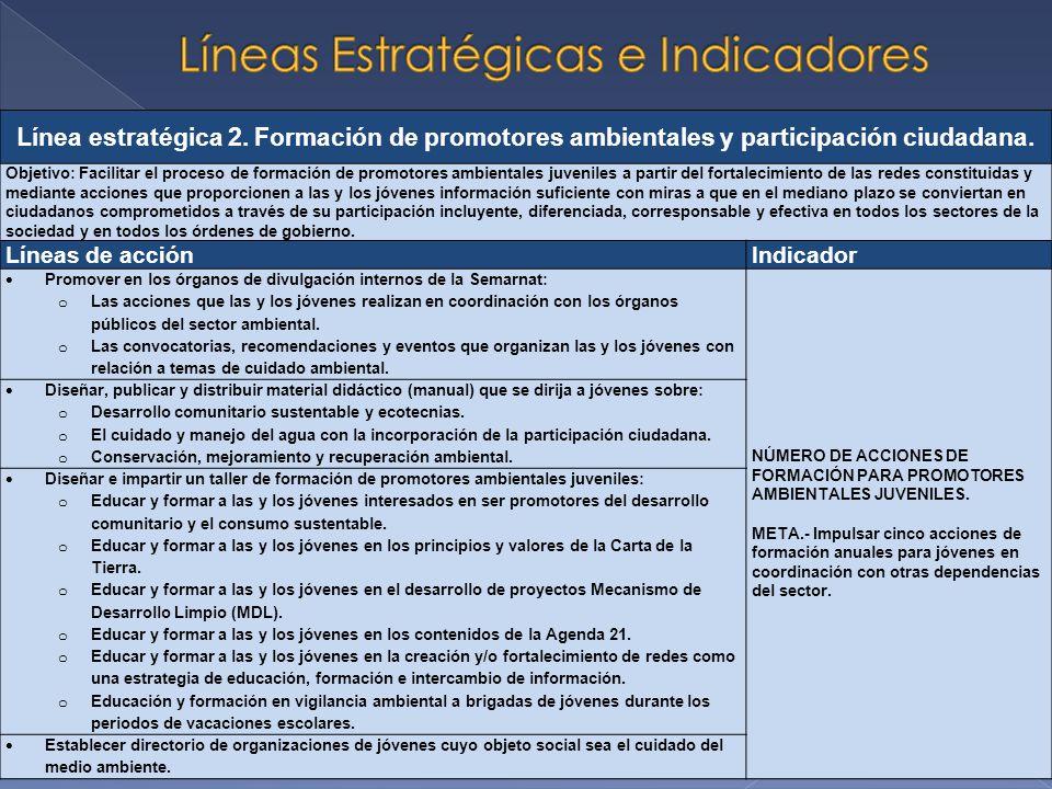 Línea estratégica 2. Formación de promotores ambientales y participación ciudadana. Objetivo: Facilitar el proceso de formación de promotores ambienta