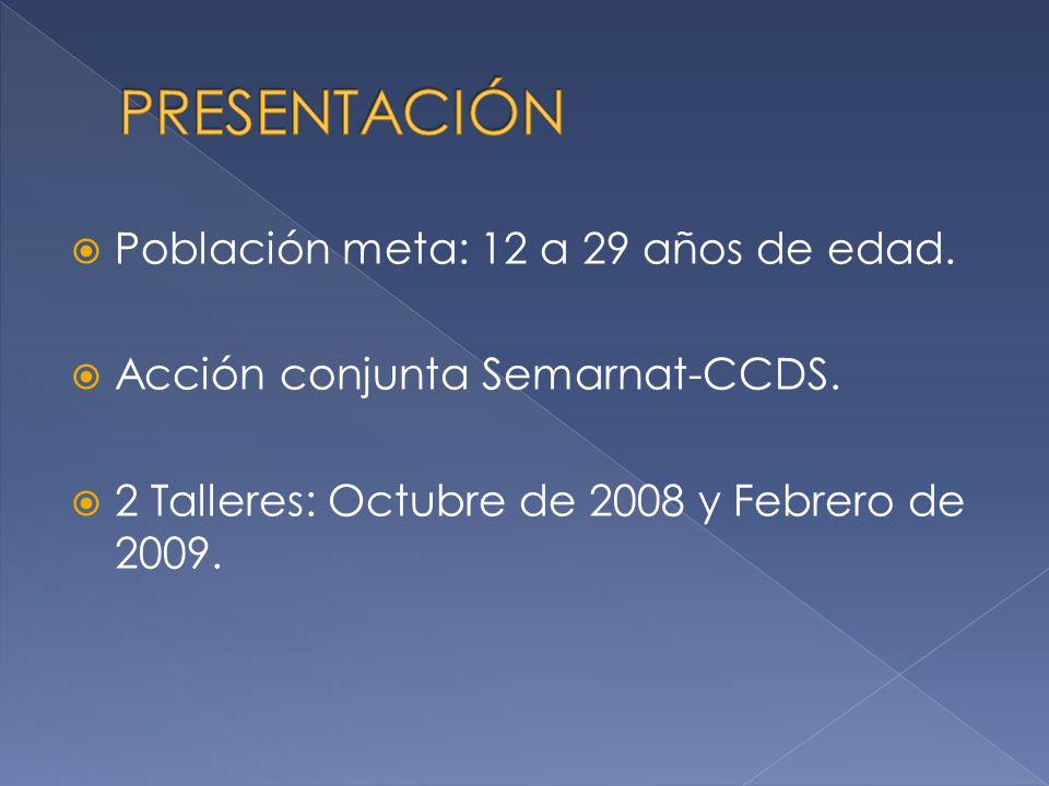 Población meta: 12 a 29 años de edad. Acción conjunta Semarnat-CCDS. 2 Talleres: Octubre de 2008 y Febrero de 2009.
