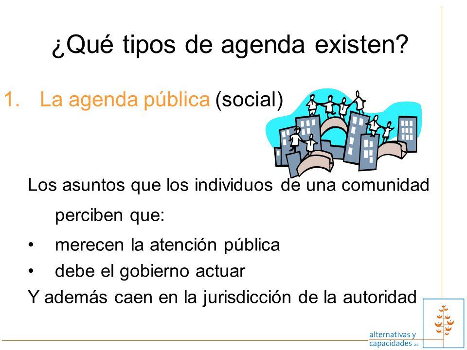 11 ¿Qué tipos de agenda existen? 1. La agenda pública (social) Los asuntos que los individuos de una comunidad perciben que: merecen la atención públi