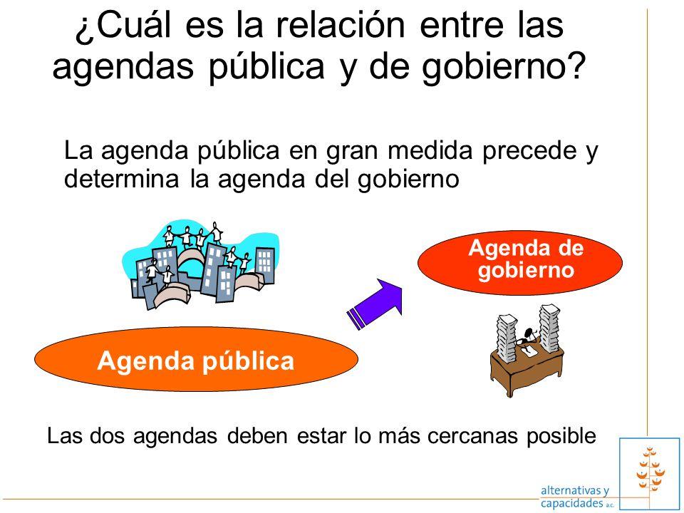 13 ¿Cuál es la relación entre las agendas pública y de gobierno? Agenda pública Agenda de gobierno La agenda pública en gran medida precede y determin
